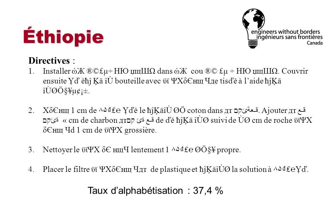 Éthiopie Taux dalphabétisation : 37,4 % Directives : 1.Installer ώЖ ®©£μ÷ НЮ џщШΩ dans ώЖ cou ®© £μ ÷ НЮ џщШΩ. Couvrir ensuite ď ěħĵ Ķā îÙ bouteille a