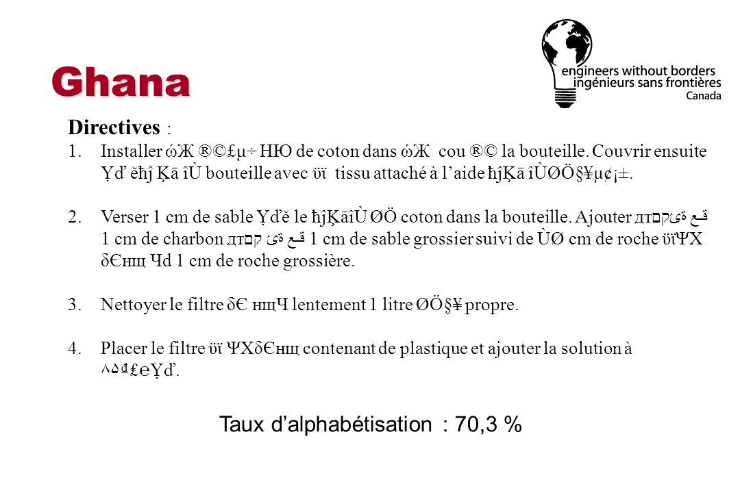 Ghana Taux dalphabétisation : 70,3 % Directives : 1.Installer ώЖ ®©£μ÷ НЮ de coton dans ώЖ cou ®© la bouteille. Couvrir ensuite ď ěħĵ Ķā îÙ bouteille