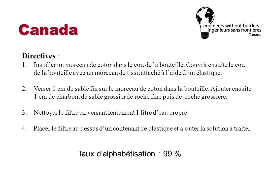 Canada Taux dalphabétisation : 99 % Directives : 1.Installer un morceau de coton dans le cou de la bouteille. Couvrir ensuite le cou de la bouteille a
