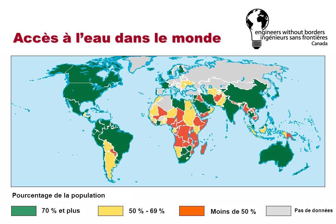 Accès à leau dans le monde 70 % et plus 50 % - 69 % Moins de 50 % Pas de données Pourcentage de la population