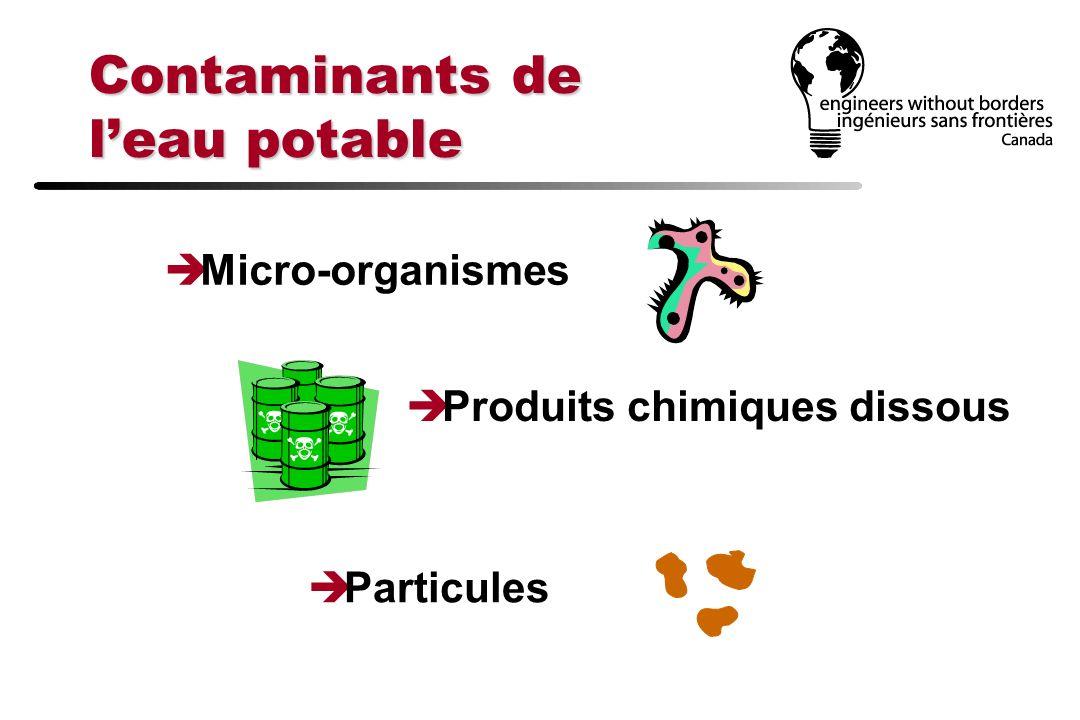 Contaminants de leau potable Micro-organismes Produits chimiques dissous Particules