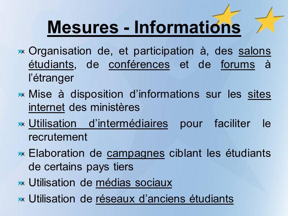 Mesures - Informations Organisation de, et participation à, des salons étudiants, de conférences et de forums à létranger Mise à disposition dinformat