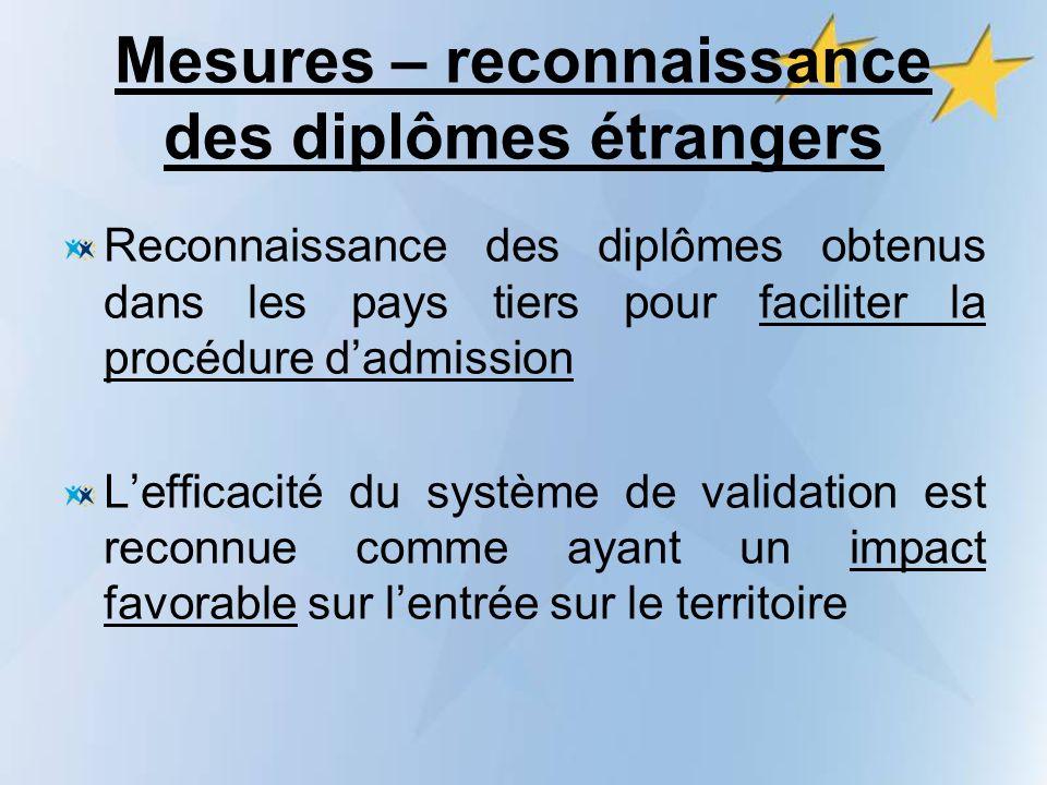Mesures – reconnaissance des diplômes étrangers Reconnaissance des diplômes obtenus dans les pays tiers pour faciliter la procédure dadmission Leffica