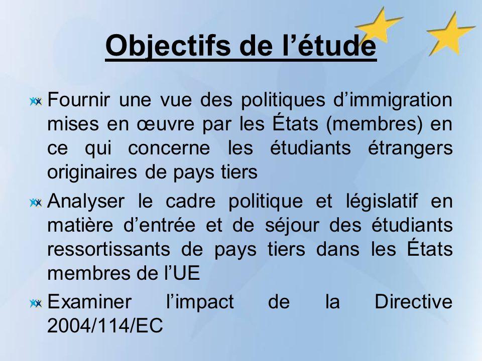 Objectifs de létude Fournir une vue des politiques dimmigration mises en œuvre par les États (membres) en ce qui concerne les étudiants étrangers originaires de pays tiers Analyser le cadre politique et législatif en matière dentrée et de séjour des étudiants ressortissants de pays tiers dans les États membres de lUE Examiner limpact de la Directive 2004/114/EC