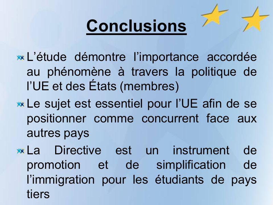 Conclusions Létude démontre limportance accordée au phénomène à travers la politique de lUE et des États (membres) Le sujet est essentiel pour lUE afin de se positionner comme concurrent face aux autres pays La Directive est un instrument de promotion et de simplification de limmigration pour les étudiants de pays tiers
