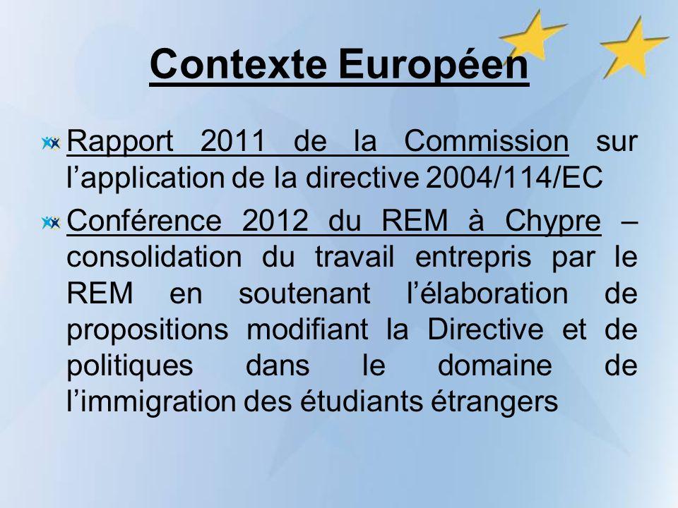 Contexte Européen Rapport 2011 de la Commission sur lapplication de la directive 2004/114/EC Conférence 2012 du REM à Chypre – consolidation du travail entrepris par le REM en soutenant lélaboration de propositions modifiant la Directive et de politiques dans le domaine de limmigration des étudiants étrangers