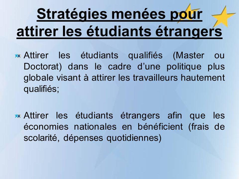 Stratégies menées pour attirer les étudiants étrangers Attirer les étudiants qualifiés (Master ou Doctorat) dans le cadre dune politique plus globale visant à attirer les travailleurs hautement qualifiés; Attirer les étudiants étrangers afin que les économies nationales en bénéficient (frais de scolarité, dépenses quotidiennes)