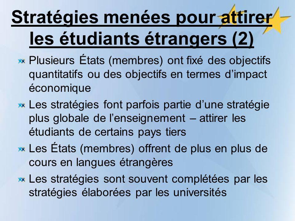 Stratégies menées pour attirer les étudiants étrangers (2) Plusieurs États (membres) ont fixé des objectifs quantitatifs ou des objectifs en termes dimpact économique Les stratégies font parfois partie dune stratégie plus globale de lenseignement – attirer les étudiants de certains pays tiers Les États (membres) offrent de plus en plus de cours en langues étrangères Les stratégies sont souvent complétées par les stratégies élaborées par les universités