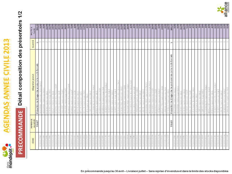 Détail composition des présentoirs 1/2 En précommande jusquau 30 avril – Livraison juillet – Sans reprise dinvendus et dans la limite des stocks dispo