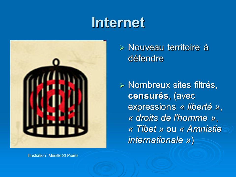 Internet Nouveau territoire à défendre Nouveau territoire à défendre Nombreux sites filtrés, censurés, (avec expressions « liberté », « droits de l'ho