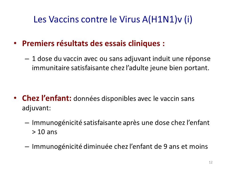 Les Vaccins contre le Virus A(H1N1)v (i) Premiers résultats des essais cliniques : – 1 dose du vaccin avec ou sans adjuvant induit une réponse immunitaire satisfaisante chez ladulte jeune bien portant.