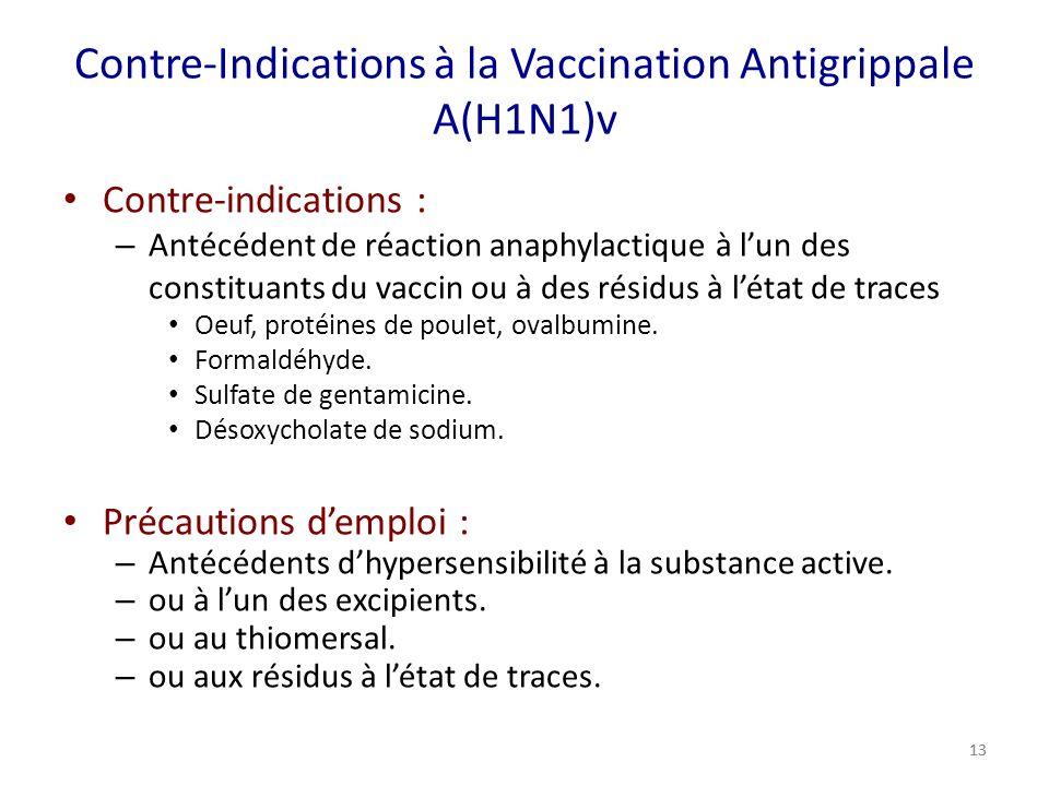Contre-Indications à la Vaccination Antigrippale A(H1N1)v Contre-indications : – Antécédent de réaction anaphylactique à lun des constituants du vaccin ou à des résidus à létat de traces Oeuf, protéines de poulet, ovalbumine.