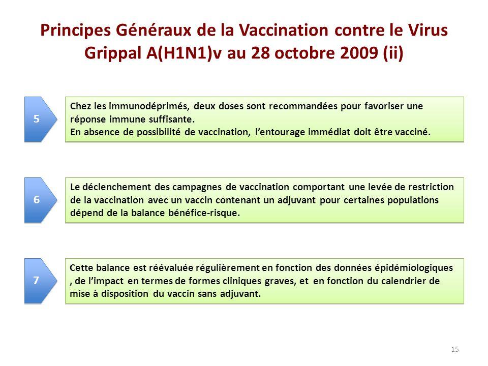 Principes Généraux de la Vaccination contre le Virus Grippal A(H1N1)v au 28 octobre 2009 (ii) 15 Chez les immunodéprimés, deux doses sont recommandées pour favoriser une réponse immune suffisante.