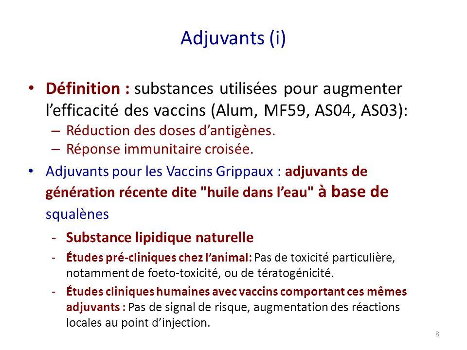 Adjuvants (i) Définition : substances utilisées pour augmenter lefficacité des vaccins (Alum, MF59, AS04, AS03): – Réduction des doses dantigènes.
