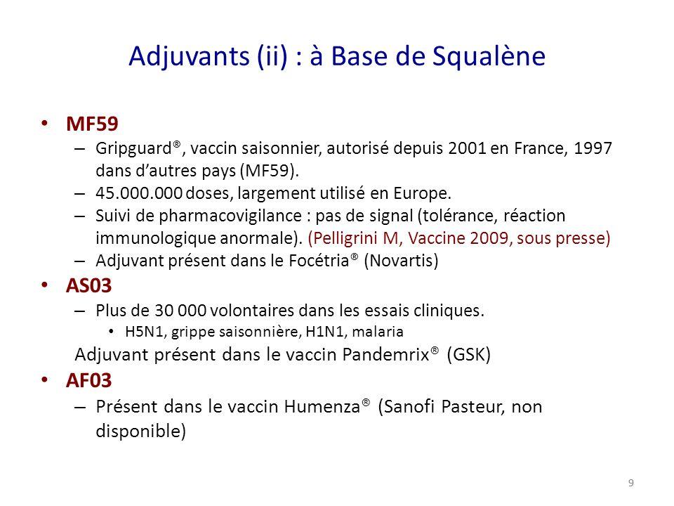 Adjuvants (ii) : à Base de Squalène MF59 – Gripguard®, vaccin saisonnier, autorisé depuis 2001 en France, 1997 dans dautres pays (MF59). – 45.000.000