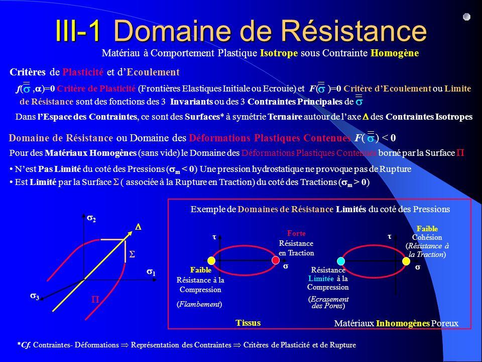 III-1 Domaine de Résistance Matériau à Comportement Plastique Isotrope sous Contrainte Homogène Critères de Plasticité et dEcoulement f(, )=0 Critère de Plasticité (Frontières Elastiques Initiale ou Ecrouie) et F( )=0 Critère dEcoulement ou Limite de Résistance sont des fonctions des 3 Invariants ou des 3 Contraintes Principales de = = = Domaine de Résistance ou Domaine des Déformations Plastiques Contenues F( ) < 0 = Nest Pas Limité du coté des Pressions ( m < 0) Une pression hydrostatique ne provoque pas de Rupture Exemple de Domaines de Résistance Limités du coté des Pressions Pour des Matériaux Homogènes (sans vide) le Domaine des Déformations Plastiques Contenues borné par la Surface Est Limité par la Surface ( associée à la Rupture en Traction) du coté des Tractions ( m > 0) *Cf.