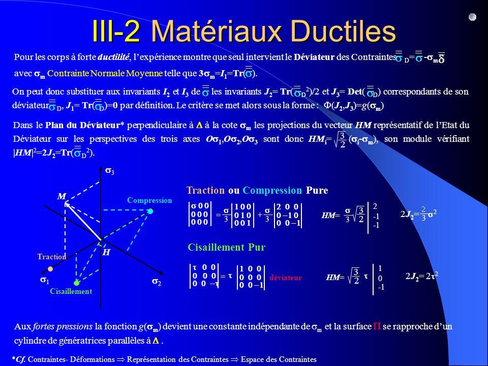 Pour les corps à forte ductilité, lexpérience montre que seul intervient le Déviateur des Contraintes D = - m avec m Contrainte Normale Moyenne telle que 3 m =I 1 =Tr( ).