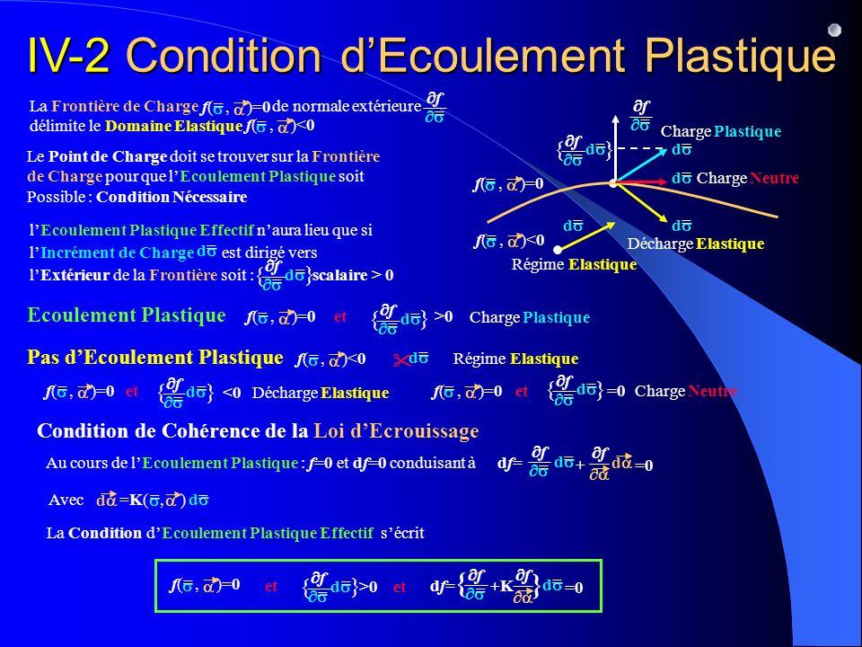 IV-2 Condition dEcoulement Plastique Le Point de Charge doit se trouver sur la Frontière de Charge pour que lEcoulement Plastique soit Possible : Condition Nécessaire f = f(, )=0 = f(, )<0 = La Frontière de Charge de normale extérieure délimite le Domaine Elastique f(, )=0 = f(, )<0 = f = Ecoulement Plastique Pas dEcoulement Plastique d = f = d = } { lEcoulement Plastique Effectif naura lieu que si lIncrément de Charge est dirigé vers lExtérieur de la Frontière soit : scalaire > 0 d = f = d = } { Charge Plastique f(, )=0 = f = d = } { Charge Plastique et>0 d = Régime Elastique f(, )<0 = d = Régime Elastique d = Décharge Elastique f(, )=0 = f = d = } { et <0 d = Charge Neutre f = d = } { f(, )=0 = et=0 Condition de Cohérence de la Loi dEcrouissage Au cours de lEcoulement Plastique : f=0 et df=0 conduisant àdf=df= f = f d d = =0 + Avec La Condition dEcoulement Plastique Effectif sécrit d =K(, ) = d = } =0 f(, )=0 = et f = d = } { >0 df={df={ f = f d = +K