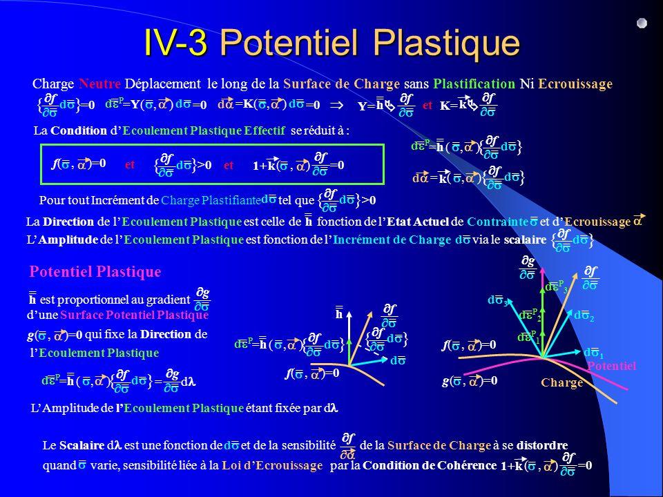 La Direction de lEcoulement Plastique est celle de fonction de lEtat Actuel de Contrainte et dEcrouissage h = = h = IV-3 Potentiel Plastique Charge Neutre Déplacement le long de la Surface de Charge sans Plastification Ni Ecrouissage f = d = } { =0 d P = =Y(, ) = d = =0 d =K(, ) = d = =0 Y= h = f = et K= f = k d P = = (, ) = h = f = d = } { d = (, ) = k f = d = } { Pour tout Incrément de Charge Plastifiante tel que >0 d = f = d = } { d = f = d = } { LAmplitude de lEcoulement Plastique est fonction de lIncrément de Charge via le scalaire d = f = d = } { d P = = (, ) = h = f = d = } { Potentiel Plastique Le Scalaire d est une fonction de et de la sensibilité de la Surface de Charge à se distordre quand varie, sensibilité liée à la Loi dEcrouissage par la Condition de Cohérence d = f = 1+ k (, ) =0 = f = g = g(, )=0 = Potentiel est proportionnel au gradient dune Surface Potentiel Plastique qui fixe la Direction de lEcoulement Plastique h = g = g(, )=0 = } = d d P = = (, ) = h = f = d = { g = LAmplitude de lEcoulement Plastique étant fixée par d f(, )=0 = f = Charge La Condition dEcoulement Plastique Effectif se réduit à : f(, )=0 = et f = d = } { >0 1+ k (, ) =0 = f = f = f(, )=0 = = d P 2 d = = d P 3 d = d = = d P 1