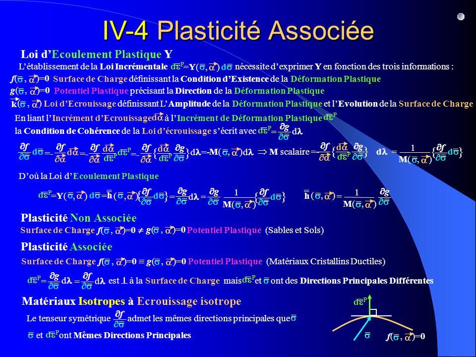 IV-4 Plasticité Associée Loi dEcoulement Plastique Y Plasticité Non Associée Plasticité Associée Létablissement de la Loi Incrémentale nécessite dexprimer Y en fonction des trois informations : d P = =Y(, ) = d = Surface de Charge définissant la Condition dExistence de la Déformation Plastique f(, )=0 = Potentiel Plastique précisant la Direction de la Déformation Plastique g(, )=0 = Loi dEcrouissage définissant LAmplitude de la Déformation Plastique et lEvolution de la Surface de Charge k (, ) = Surface de Charge Potentiel Plastique (Sables et Sols) f(, )=0 = g(, )=0 = Surface de Charge Potentiel Plastique (Matériaux Cristallins Ductiles) f(, )=0 = g(, )=0 = En liant lIncrément dEcrouissage à lIncrément de Déformation Plastique la Condition de Cohérence de la Loi décrouissage sécrit avec d P = g = = d f = f d d = =- f d d P = = =- f { } d d P = g = d =- d M(, ) = d d P = M scalaire =- f { } d d P = g = f = d = } { d = M(, ) = 1 Doù la Loi dEcoulement Plastique f = d = } { M(, ) = 1 } = d = (, ) f = d = = h = { g = d P = =Y(, ) = d = = g = M(, ) = 1 (, ) = h = = g = Matériaux Isotropes à Ecrouissage isotrope Le tenseur symétrique admet les mêmes directions principales que et ont Mêmes Directions Principales f = = = d P = = g = = d f = = d est à la Surface de Charge f(, )=0 = d P = = mais et ont des Directions Principales Différentes d P = =
