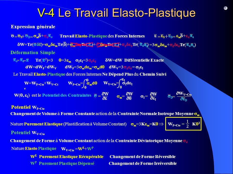 V-4 Le Travail Elasto-Plastique Expression générale Déformation Simple S = D = = = + m + d = = = S = D = = = + m + d = = = Travail Elasto-Plastique des Forces Internes W=Tr( )= m m Tr( )+ m d Tr( )+ d m Tr( )+ d d Tr( ) = = = = = = = =3 m m + d d Tr( ) = = = = = = = Tr( 2 )=3 = =3 m I I =3 d d W=dW Différentielle Exacte dW=dW F +dW V dW V =3 d d = I I dW F =3 m d m = m d Le Travail Elasto-Plastique des Forces Internes Ne Dépend Plus du Chemin Suivi W=W F=Cte +W V=Ct e W F=Cte = m d 0 W V=Cte = I d I 0 I W(, I ) est le Potentiel des Contraintes I = W I m = W = = W = = = D W V=Cte D = Potentiel W F=Cte Potentiel W V=Cte Changement de Volume à Forme Constante action de la Contrainte Normale Isotrope Moyenne m Nature Purement Elastique (Plastification à Volume Constant) m =3K m =K W F=Cte = K 2 1 2 Changement de Forme à Volume Constant action de la Contrainte Déviatorique Moyenne d Nature Elasto Plastique W V=Cte =W E +W P W E Purement Elastique Récupérable Changement de Forme Réversible W P Purement Plastique Dépensé Changement de Forme Irréversible