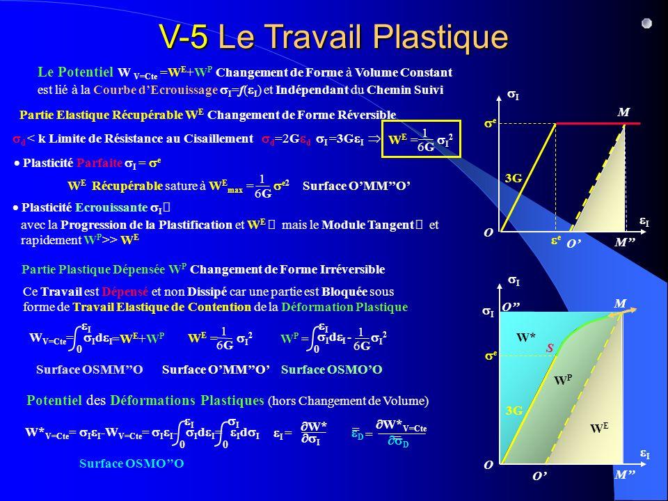 W V=Cte Surface OSMMO M WPWP Surface OSMOO V-5 Le Travail Plastique Partie Elastique Récupérable W E Changement de Forme Réversible d < k Limite de Résistance au Cisaillement d =2G d I =3G I W E = I 2 1 6G6G Partie Plastique Dépensée W P Changement de Forme Irréversible Plasticité Parfaite I = e Plasticité Ecrouissante I avec la Progression de la Plastification et W E mais le Module Tangent et rapidement W P >> W E Le Potentiel W V=Cte =W E +W P Changement de Forme à Volume Constant est lié à la Courbe dEcrouissage I =f( I ) et Indépendant du Chemin Suivi W E Récupérable sature à W E max = e2 1 6G6G O M M I I e e O 3G =WE+WP=WE+WP W V=Cte = I d I 0 I WP =WP = I d I 0 I - I 2 1 6G6G Ce Travail est Dépensé et non Dissipé car une partie est Bloquée sous forme de Travail Elastique de Contention de la Déformation Plastique Potentiel des Déformations Plastiques (hors Changement de Volume) W* V=Cte = I I -W V=Cte = I I - I d I = I d I 0 I 0 I O W* Surface OSMOO I I = W* D = W* V=Cte = = D W E = I 2 1 6G6G O Surface OMMO 3G I I I e O M S WEWE Surface OMMO