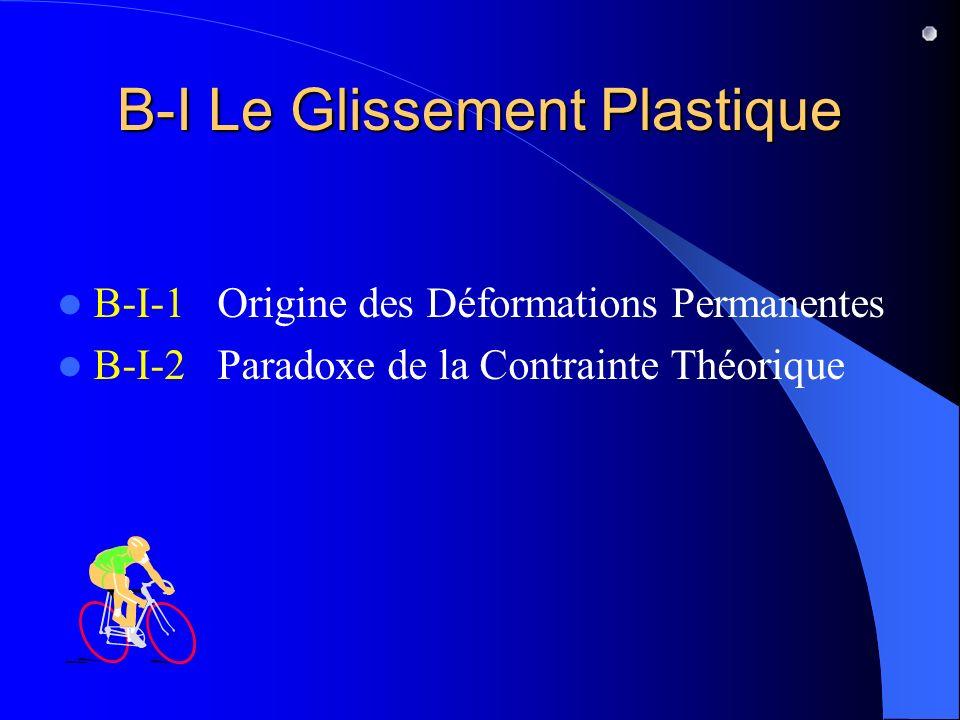 B-I Le Glissement Plastique B-I-1 Origine des Déformations Permanentes B-I-2 Paradoxe de la Contrainte Théorique