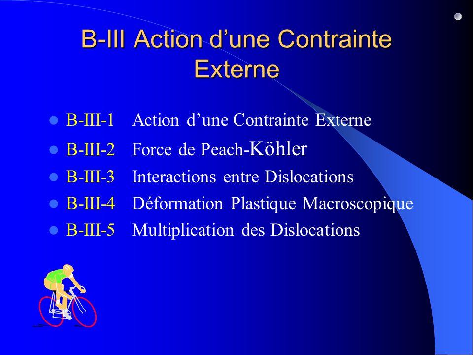 B-III Action dune Contrainte Externe B-III-1 Action dune Contrainte Externe B-III-2 Force de Peach- Köhler B-III-3 Interactions entre Dislocations B-III-4 Déformation Plastique Macroscopique B-III-5 Multiplication des Dislocations