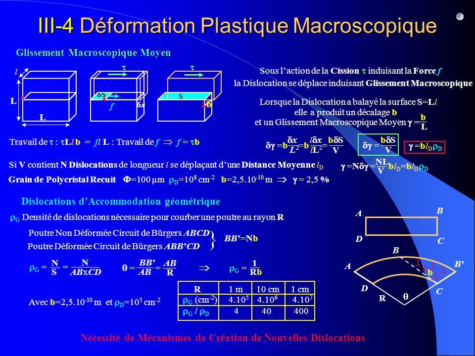 III-4 Déformation Plastique Macroscopique Glissement Macroscopique Moyen L L l Grain de Polycristal Recuit =100 µm D =10 8 cm -2 b=2,5.10 -10 m = 2,5 % la Dislocation se déplace induisant Glissement Macroscopique S Lorsque la Dislocation a balayé la surface S=Ll b elle a produit un décalage b et un Glissement Macroscopique Moyen = b L Travail de : Ll b = fl L : Travail de f f = b x S =b =b = l x lL2lL2 x L2L2 b S V Si V contient N Dislocations de longueur l se déplaçant dune Distance Moyenne l D =N = bl D =bl D D NL V Nécessité de Mécanismes de Création de Nouvelles Dislocations Dislocations dAccommodation géométrique G Densité de dislocations nécessaire pour courber une poutre au rayon R Poutre Non Déformée Circuit de Bürgers ABCD B C D A B C B D A Poutre Déformée Circuit de Bürgers ABBCD b } BB=Nb G = = N S N ABxCD R = = BB AB R G = 1 RbRb Avec b=2,5.10 -10 m et D =10 5 cm -2 R 1 m 10 cm 1 cm G (cm -2 ) 4.10 5 4.10 6 4.10 7 G / D 4 40 400 = b S V =bl D D Sous laction de la Cission induisant la Force f f