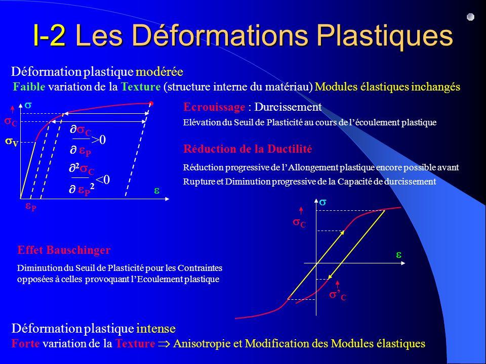 I-3 Plasticité Pure La Plasticité pure est Indépendante du temps, Absence deffets visqueux Plasticité Parfaite Plasticité Ecrouissante C P Ecoulement plastique libre = C P indéterminé P e Elasticité < C e = – P = E e C Elasticité < C e = = C K Ecoulement plastique contenu =f( ) d Elasticité d <0 d =Ed = Ed e Plasticité d >0 d =Ed = Kd P Chaque point de la courbe de charge est un point de bifurcation équations incrémentales C e E Elasticité < C e = = e C I I = C + I I Contrainte interne de contention = P + e P P e E e = E module élastique E =f( ) = P + e = ( + )- = - C 1 1 C d d E=E= E module tangent K<<E E K E I P = = - C K module plastique P K