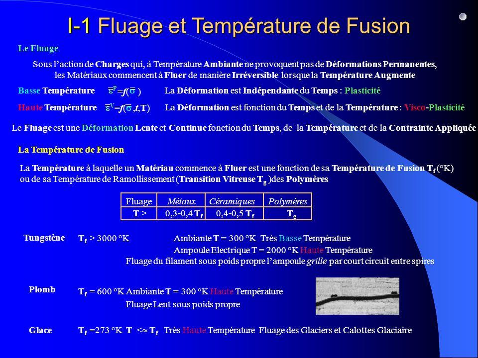 I-1 Fluage et Température de Fusion Sous laction de Charges qui, à Température Ambiante ne provoquent pas de Déformations Permanentes, les Matériaux commencent à Fluer de manière Irréversible lorsque la Température Augmente Basse Température Haute Température La Déformation est Indépendante du Temps : Plasticité La Déformation est fonction du Temps et de la Température : Visco-Plasticité La Température à laquelle un Matériau commence à Fluer est une fonction de sa Température de Fusion T f (°K) ou de sa Température de Ramollissement (Transition Vitreuse T g )des Polymères Le Fluage est une Déformation Lente et Continue fonction du Temps, de la Température et de la Contrainte Appliquée Le Fluage La Température de Fusion Fluage Métaux Céramiques Polymères T > 0,3-0,4 T f 0,4-0,5 T f T g Plomb Tungstène Glace T f > 3000 °KAmbiante T = 300 °K Très Basse Température Ampoule Electrique T = 2000 °K Haute Température Fluage du filament sous poids propre lampoule grille par court circuit entre spires T f = 600 °KAmbiante T = 300 °K Haute Température Fluage Lent sous poids propre T f =273 °KT < T f Très Haute Température Fluage des Glaciers et Calottes Glaciaire =f(,t,T) = V = =f( ) P = =