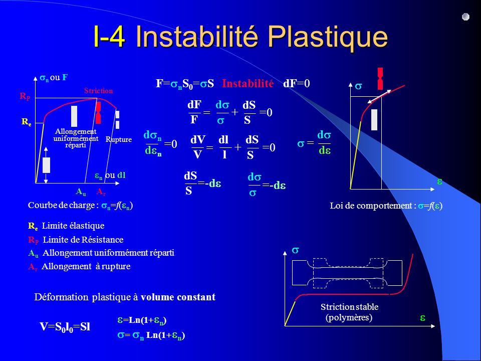 I-4 Instabilité Plastique n ou dl n ou F Courbe de charge : n =f( n ) Striction stable (polymères) Loi de comportement : =f( ) =Ln(1+ n ) = n Ln(1+ n ) Déformation plastique à volume constant V=S 0 l 0 =Sl F= n S 0 = S Instabilité dF=0 Striction d n =0 d d = = dS S dl l dV V + =0 dS S =-d = dS S d dF F + =0 d =-d ReRe R e Limite élastique Allongement uniformément réparti AuAu RPRP R P Limite de Résistance A u Allongement uniformément réparti Rupture ArAr A r Allongement à rupture