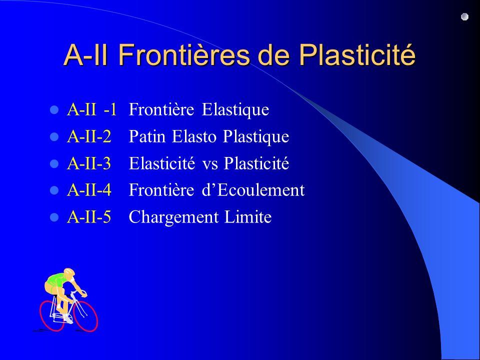 A-II Frontières de Plasticité A-II -1 Frontière Elastique A-II-2 Patin Elasto Plastique A-II-3 Elasticité vs Plasticité A-II-4 Frontière dEcoulement A-II-5 Chargement Limite