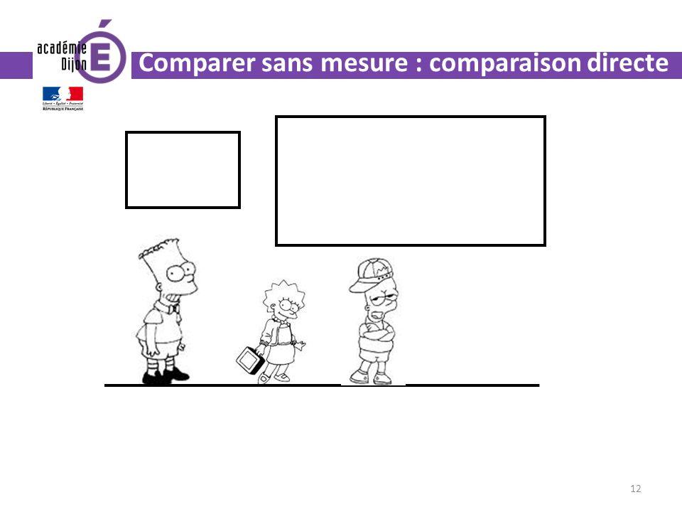 12 Comparer sans mesure : comparaison directe