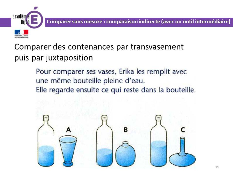 Comparer sans mesure : comparaison indirecte (avec un outil intermédiaire) 19 Comparer des contenances par transvasement puis par juxtaposition