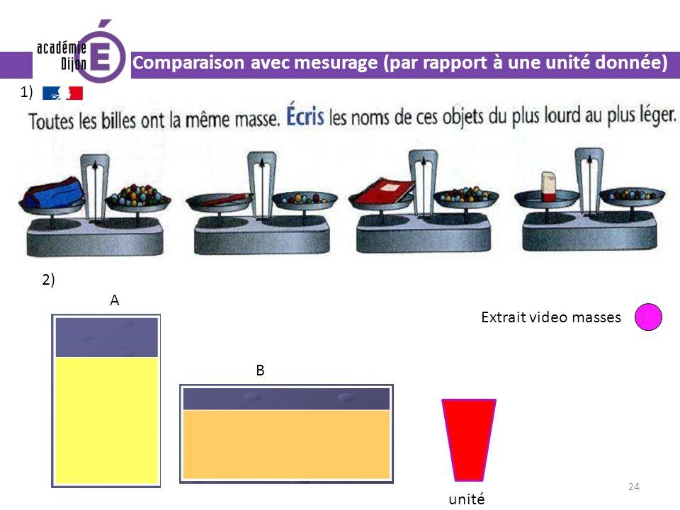 24 Comparaison avec mesurage (par rapport à une unité donnée) 1) 2) A B unité Extrait video masses