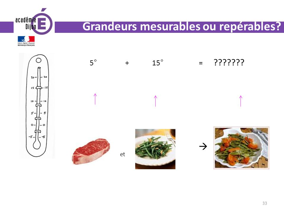 Grandeurs mesurables ou repérables? 33 et 5° + 15° = ???????