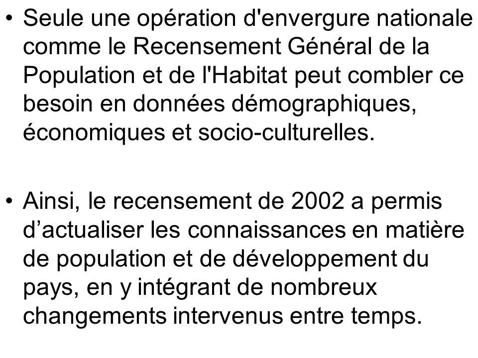 Seule une opération d'envergure nationale comme le Recensement Général de la Population et de l'Habitat peut combler ce besoin en données démographiqu