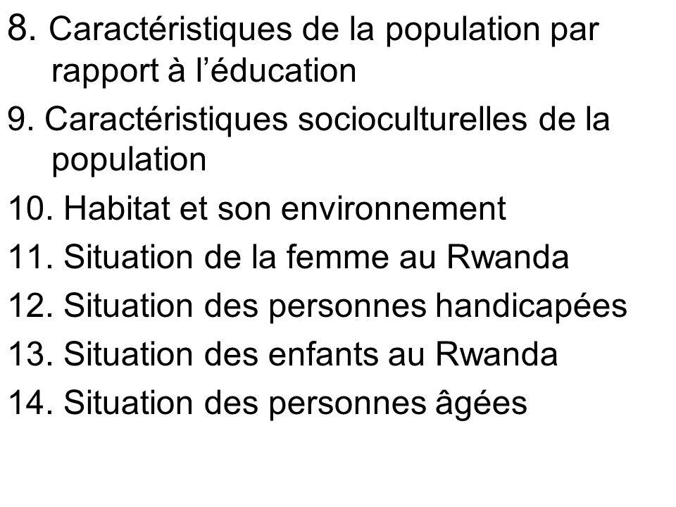 8. Caractéristiques de la population par rapport à léducation 9. Caractéristiques socioculturelles de la population 10. Habitat et son environnement 1