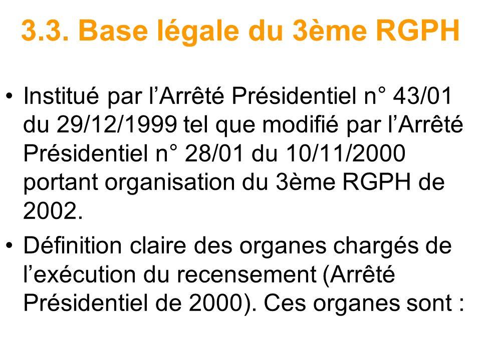 3.3. Base légale du 3ème RGPH Institué par lArrêté Présidentiel n° 43/01 du 29/12/1999 tel que modifié par lArrêté Présidentiel n° 28/01 du 10/11/2000