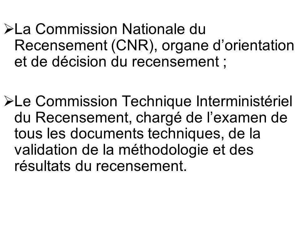 La Commission Nationale du Recensement (CNR), organe dorientation et de décision du recensement ; Le Commission Technique Interministériel du Recensem