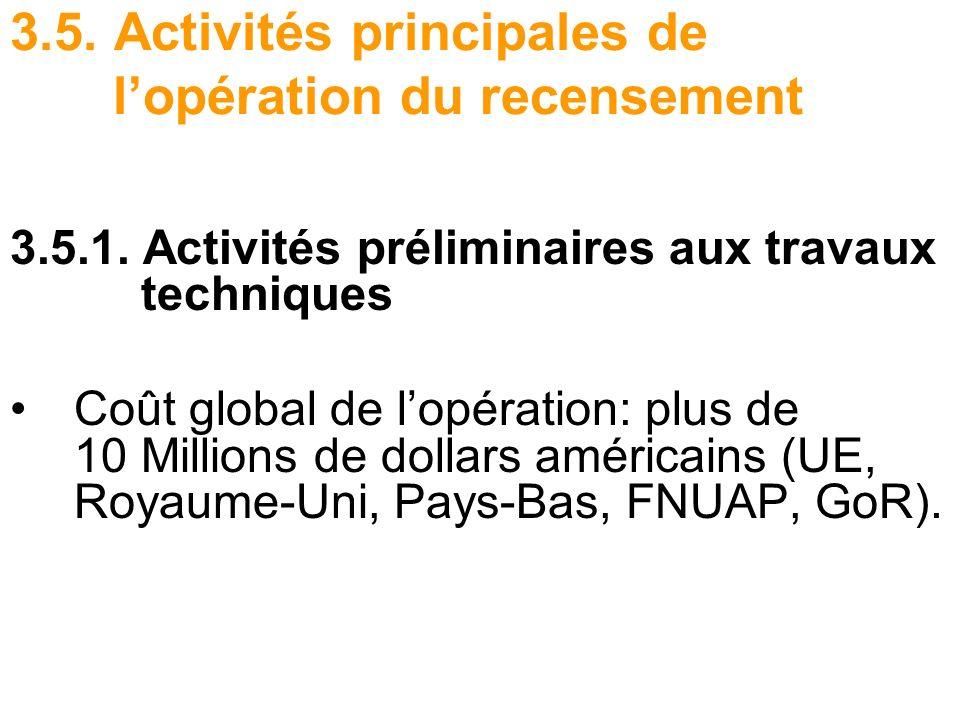 3.5. Activités principales de lopération du recensement 3.5.1. Activités préliminaires aux travaux techniques Coût global de lopération: plus de 10 Mi