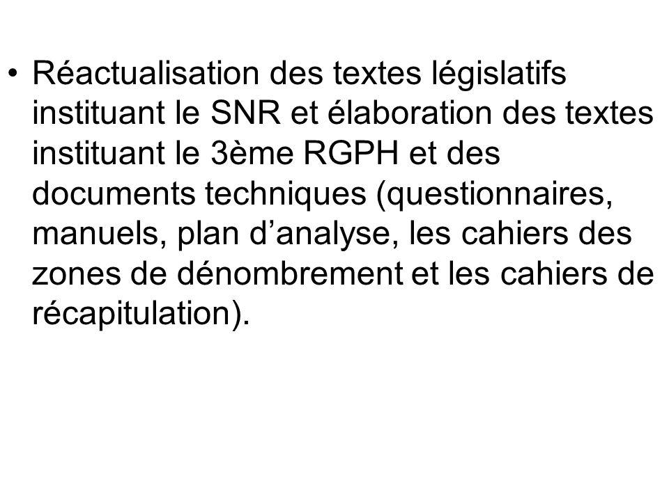 Réactualisation des textes législatifs instituant le SNR et élaboration des textes instituant le 3ème RGPH et des documents techniques (questionnaires