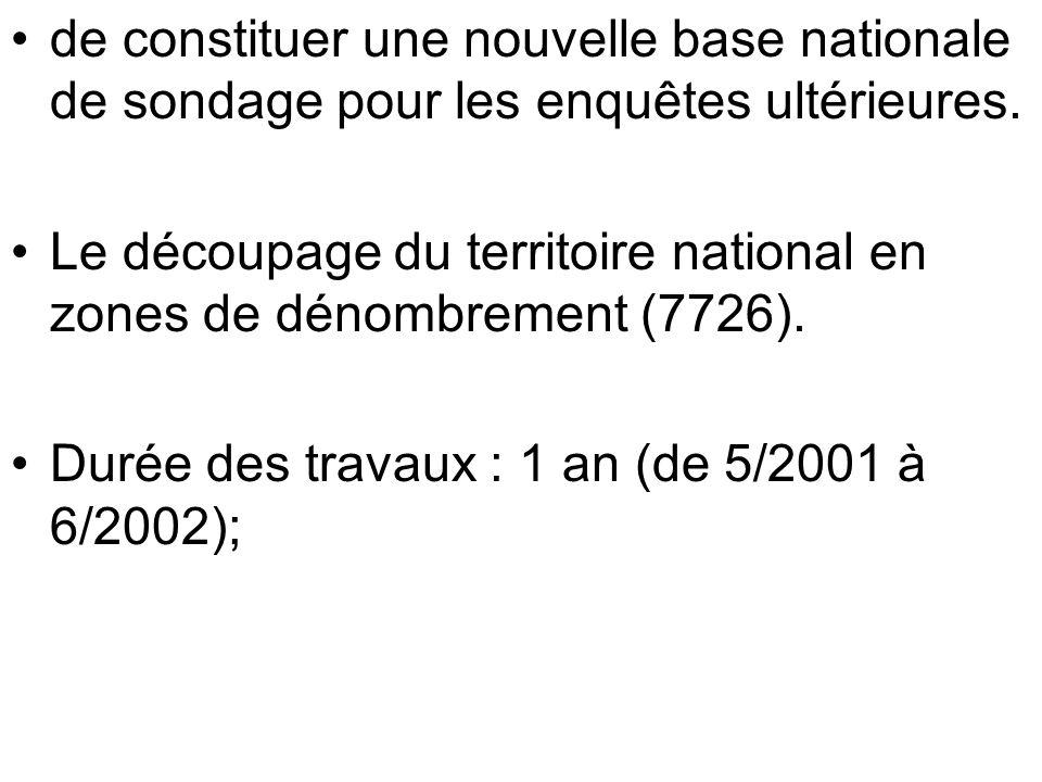 de constituer une nouvelle base nationale de sondage pour les enquêtes ultérieures. Le découpage du territoire national en zones de dénombrement (7726
