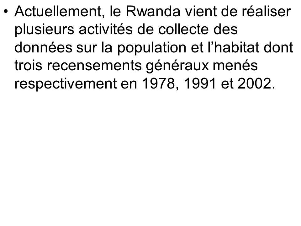 Actuellement, le Rwanda vient de réaliser plusieurs activités de collecte des données sur la population et lhabitat dont trois recensements généraux m