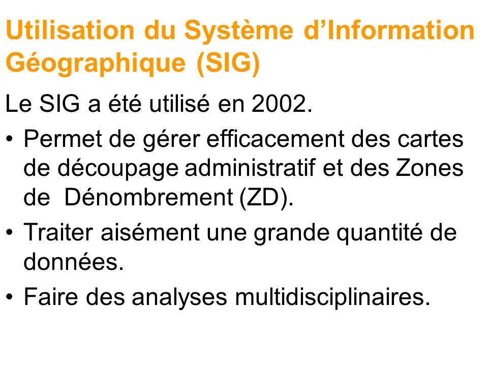 Utilisation du Système dInformation Géographique (SIG) Le SIG a été utilisé en 2002. Permet de gérer efficacement des cartes de découpage administrati