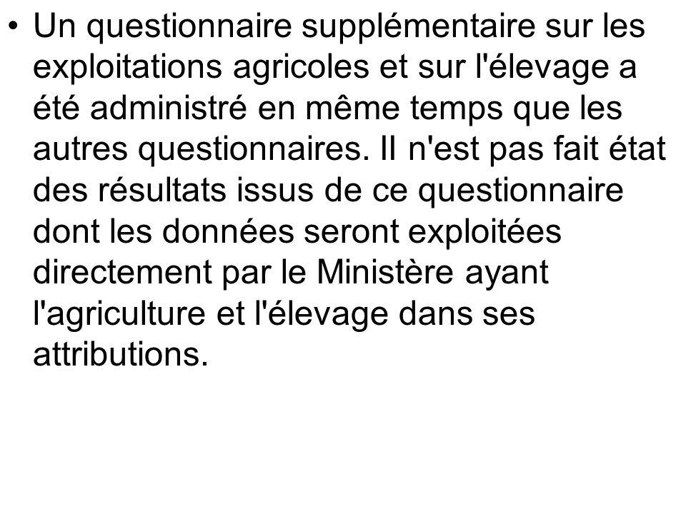 Un questionnaire supplémentaire sur les exploitations agricoles et sur l'élevage a été administré en même temps que les autres questionnaires. II n'es