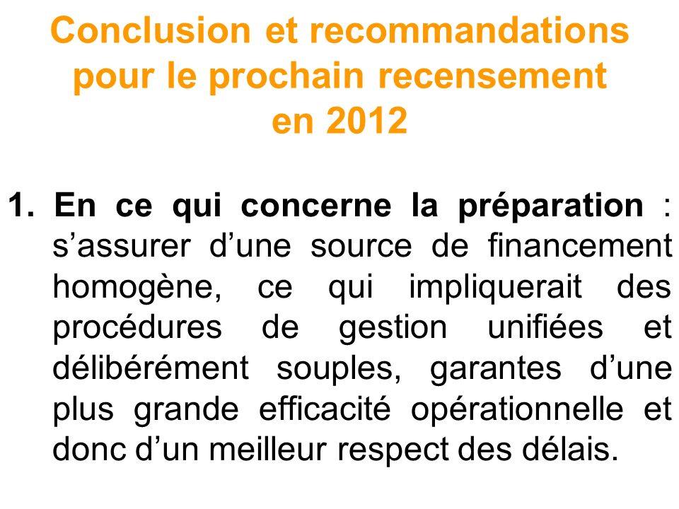 Conclusion et recommandations pour le prochain recensement en 2012 1. En ce qui concerne la préparation : sassurer dune source de financement homogène