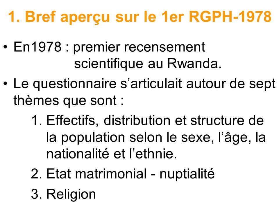 1. Bref aperçu sur le 1er RGPH-1978 En1978 : premier recensement scientifique au Rwanda. Le questionnaire sarticulait autour de sept thèmes que sont :