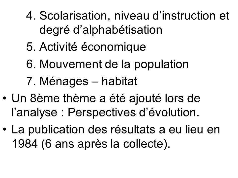 4. Scolarisation, niveau dinstruction et degré dalphabétisation 5. Activité économique 6. Mouvement de la population 7. Ménages – habitat Un 8ème thèm
